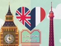 London Vs Paris – The Style Guide